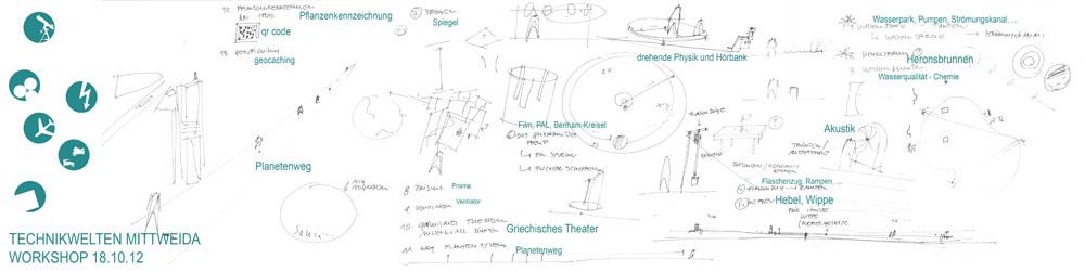 Ideenskizzen zum Workshop, 18.10.2012